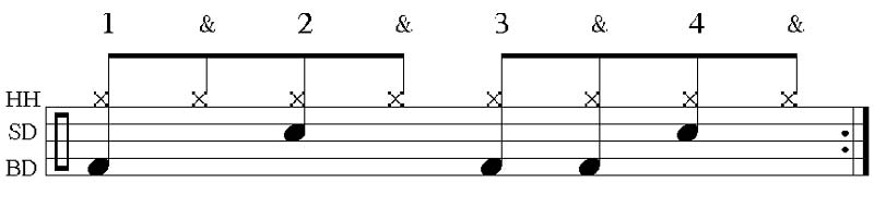 Beginner Drum Lesson Music